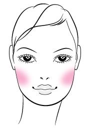 Como aplicar el rubor segun la forma de su rostro1