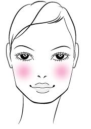Como aplicar el rubor segun la forma de su rostro2