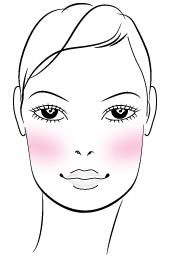 Como aplicar el rubor segun la forma de su rostro4