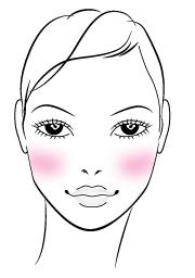 Como aplicar el rubor segun la forma de su rostro5